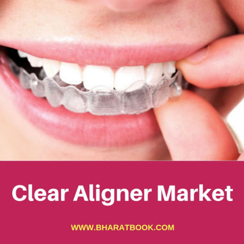 Clear Aligner Market