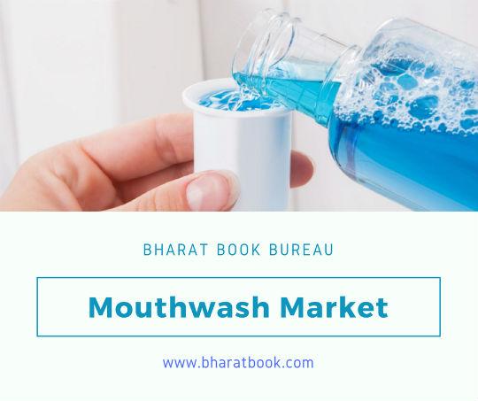 Mouthwash Market