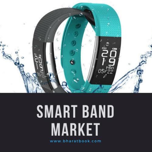 Smart Band Market